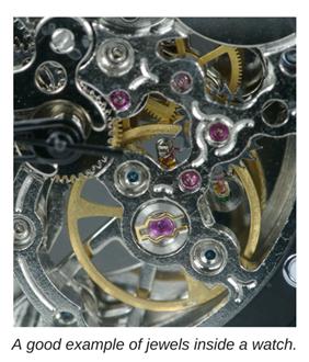 Jeweled Watch Movement